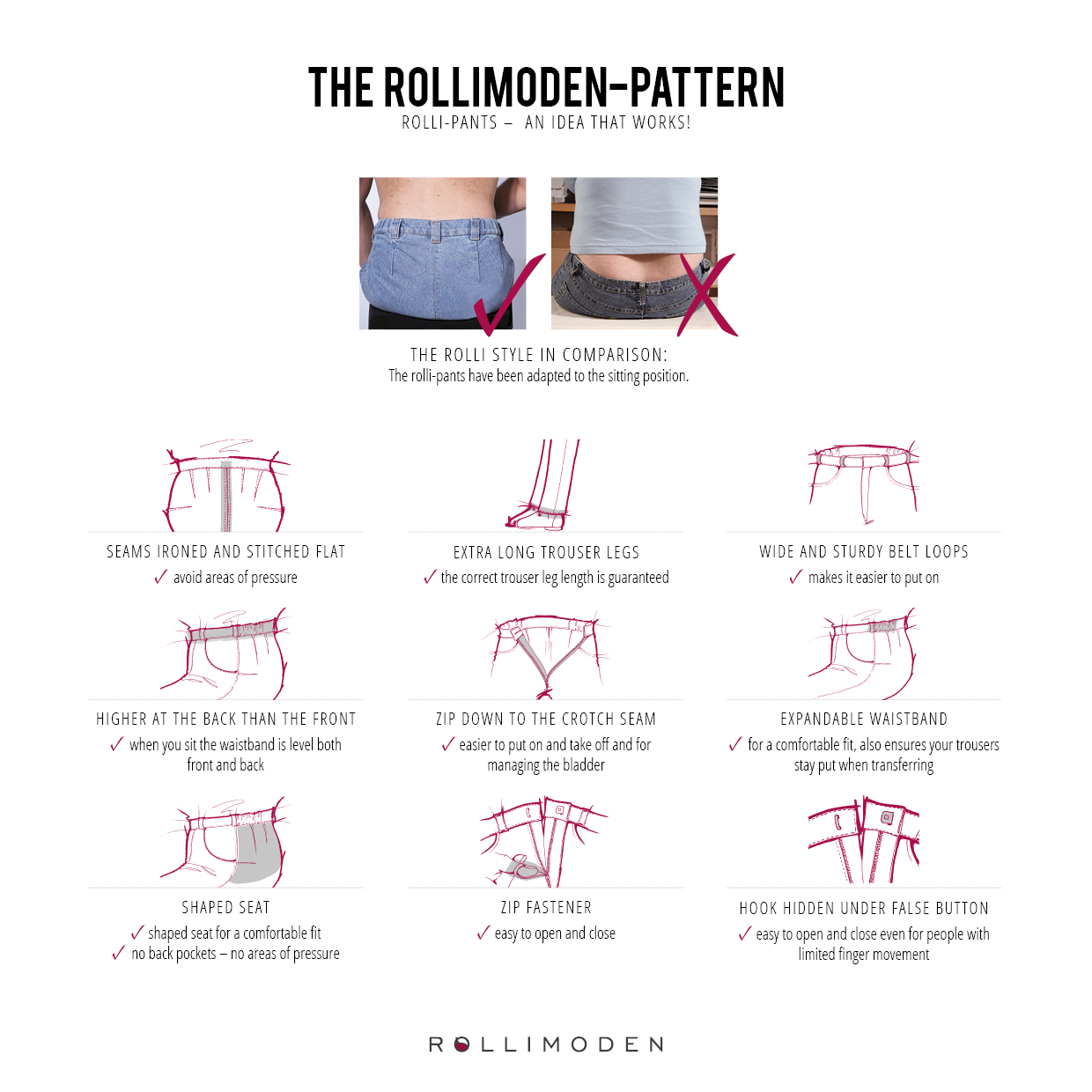 The Rollimoden pattern